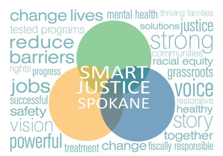 Smart Justice Spokane