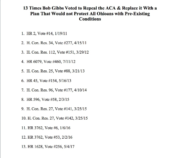13 votes to repeal the ACA